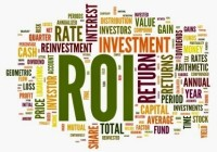 Discovering how improved productivity can increase ROI