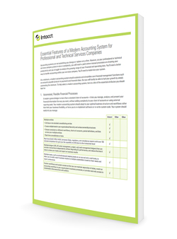 Essential Features of a Modern Accounting Syst