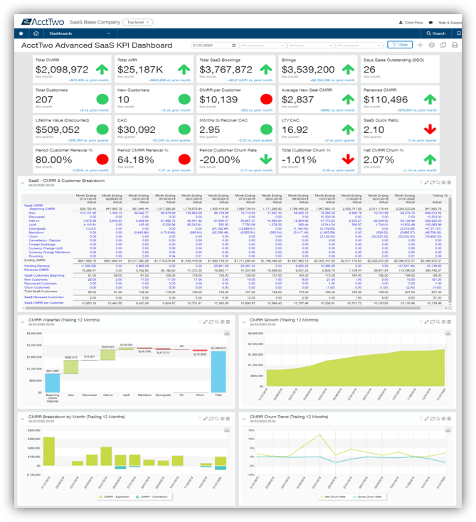 AcctTwo SaaS Dashboard Screen Capture