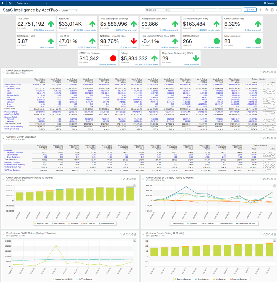 AcctTwo SaaS Intelligence - Growth DB