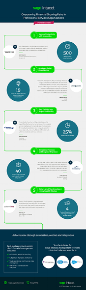 infographic_services_5_strategies-822085-edited.png