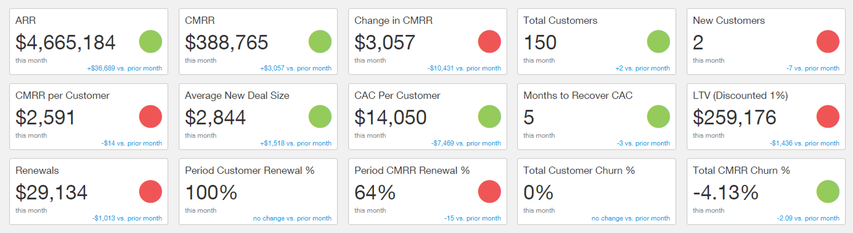 saas dashboard screenshot managed accounting services by AcctTwo