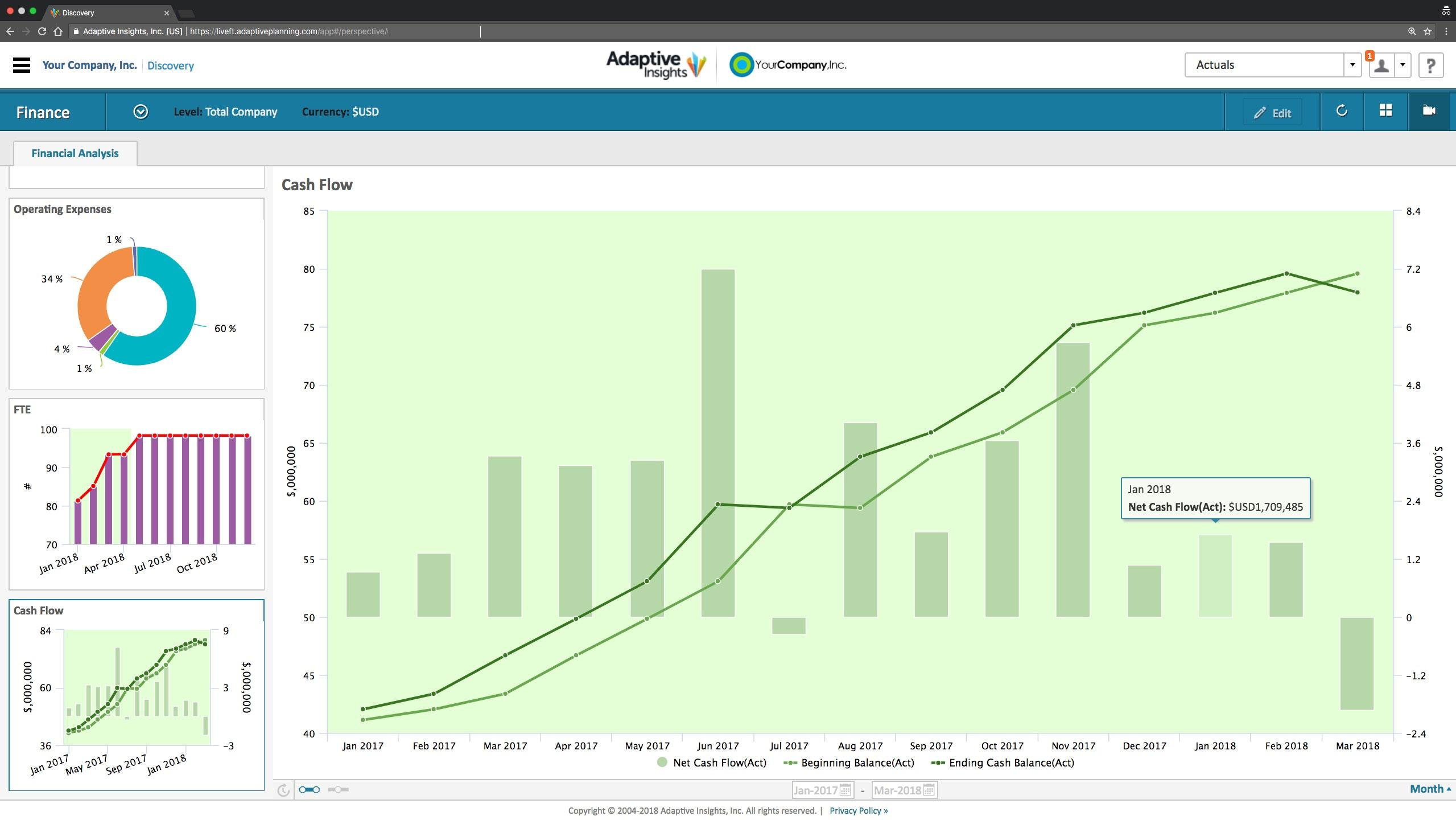 Adaptive Insights Dashboard