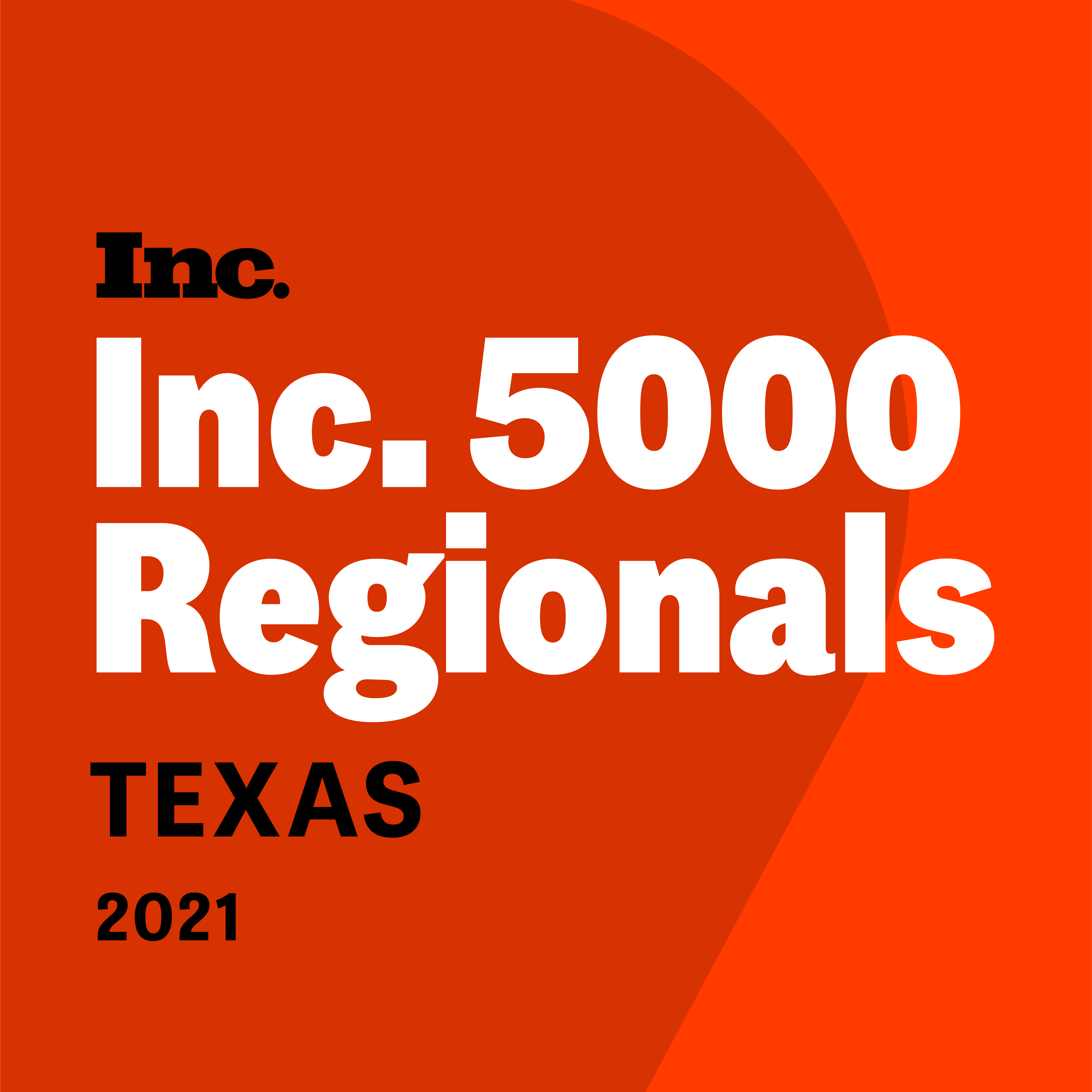 AcctTwo, Accounting Solutions Experts, Rank No. 119 on Inc. 5000 Texas List