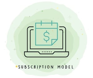 The Subscription Model is Better for You as a Customer and for Your Business
