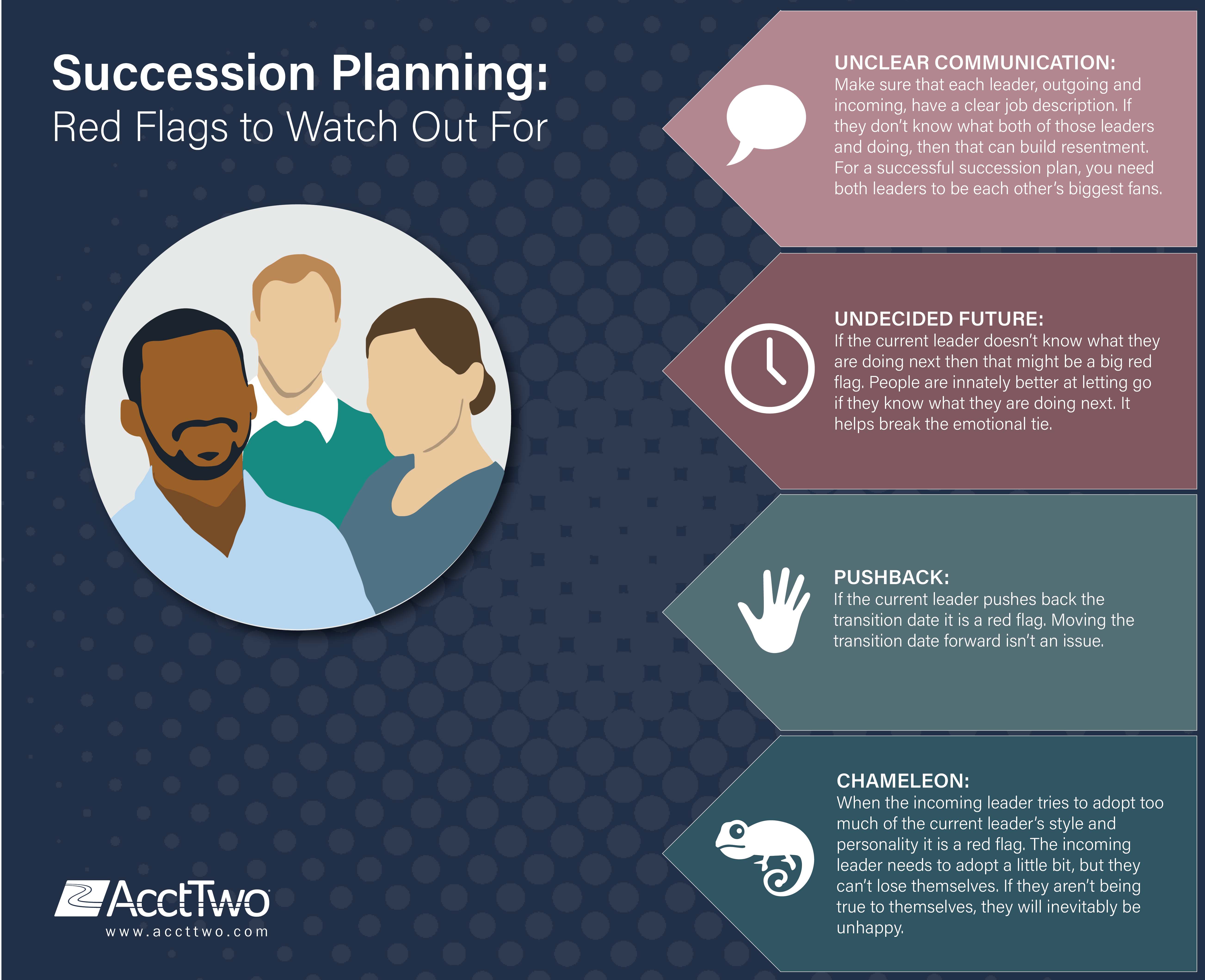 Church Leadership Succession Planning: Red Flags to Watch Out For